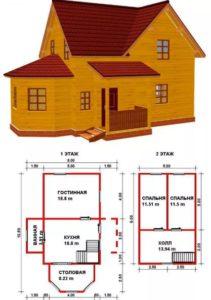 оформление земли, если дом только планируете построить